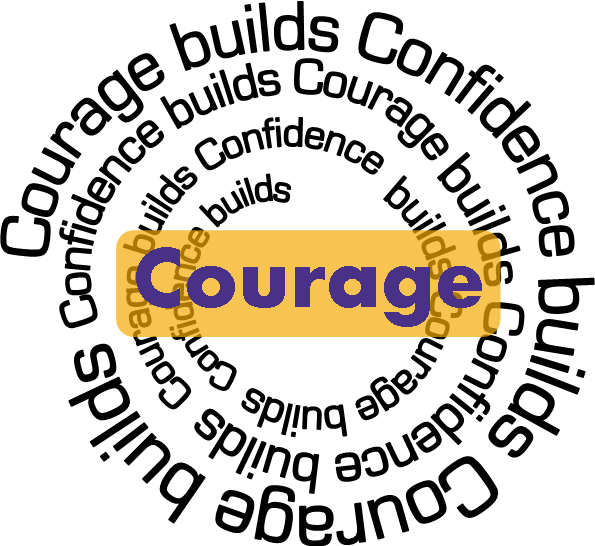 Confidence-courage-graphic